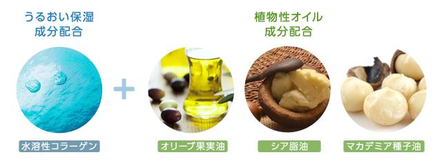 うるおい保湿成分:水溶性コラーゲン+植物性オイル成分配合:オリーブ果実油・シア脂油・マカデミア種子油