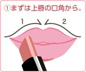 (1)まずは上唇から