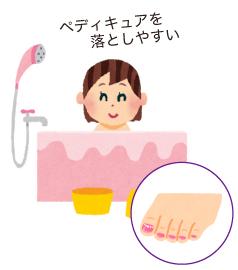 お風呂でも使える