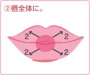 (2)唇全体に。