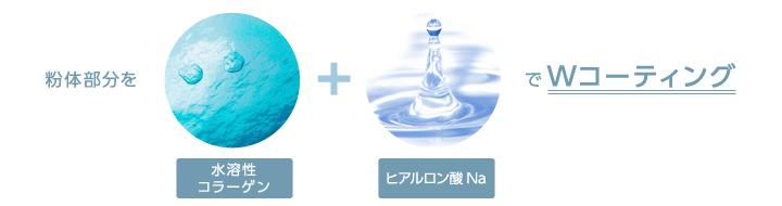 粉体部分を水溶性コラーゲン+ヒアルロン酸NaでWコーティング